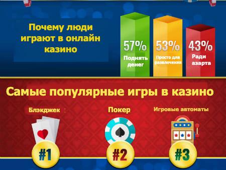 Игровые автоматы играть сейчас без регистрации мега джек супер вип casino slot machine online play